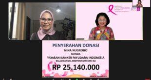 Peduli Penyintas dan Penyandang Kanker Payudara, Nina Nugroho Serahkan Donasi Customernya